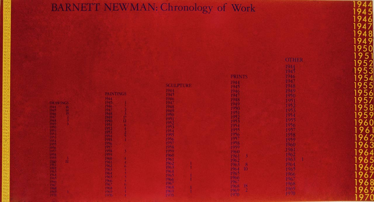 Barnett Newman: Chronology of Work